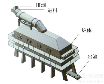 垃圾碳化热解处理技术
